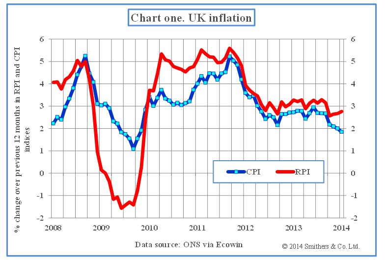 Why has inflation in the UK risen during a recession?