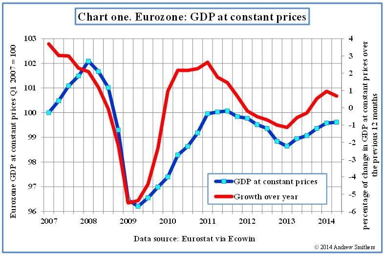 dissertations on quantitative easing