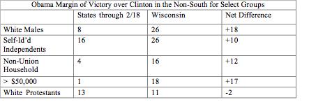obama-margin-of-victory.jpg