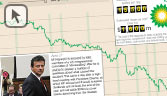 FT timeline on BP oil spill disaster