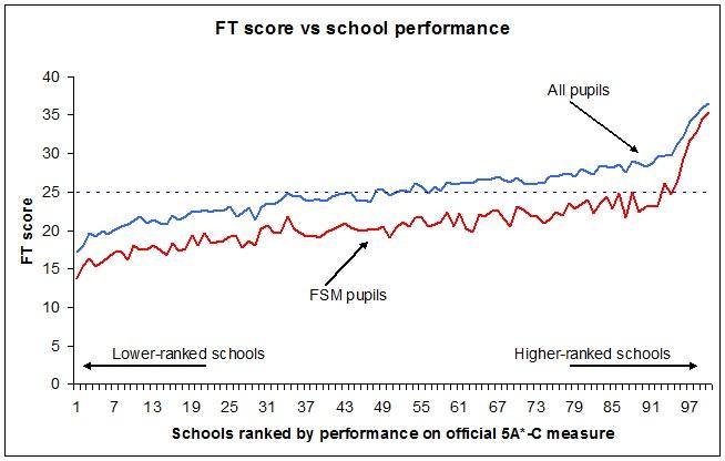 fsmratesschools
