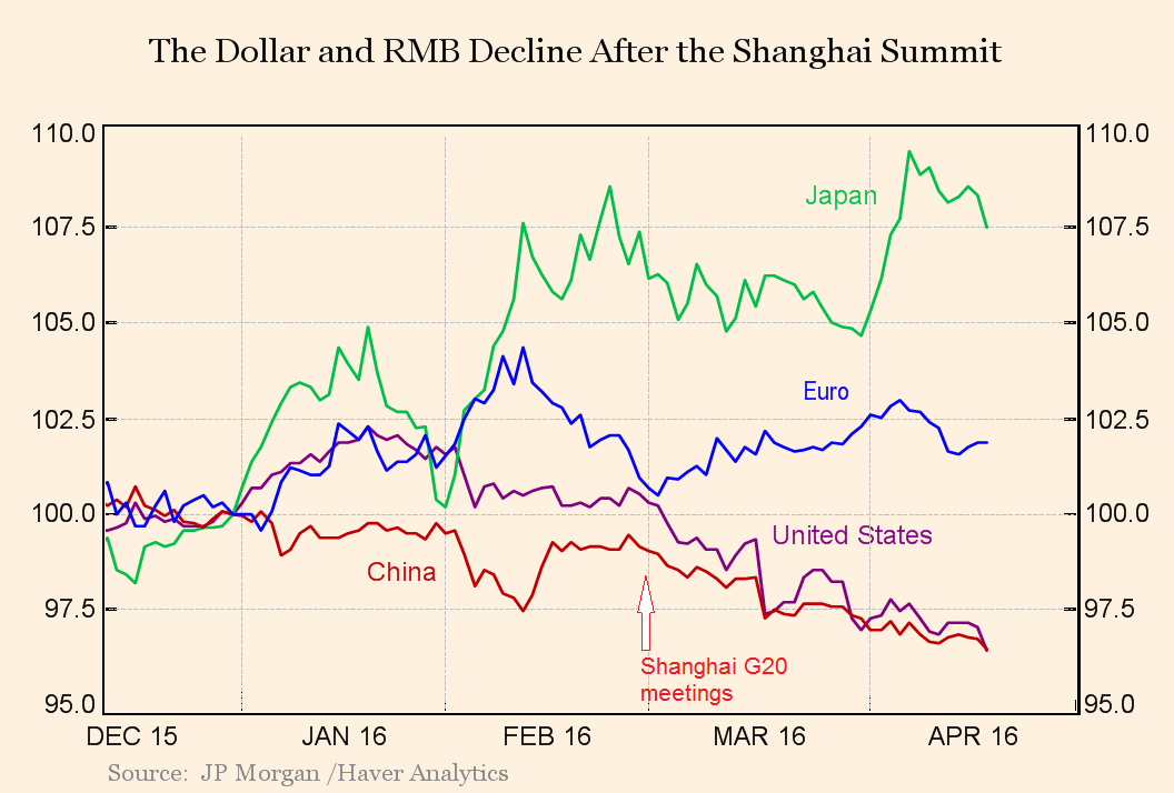 24 April 2016 Gavyn Davies