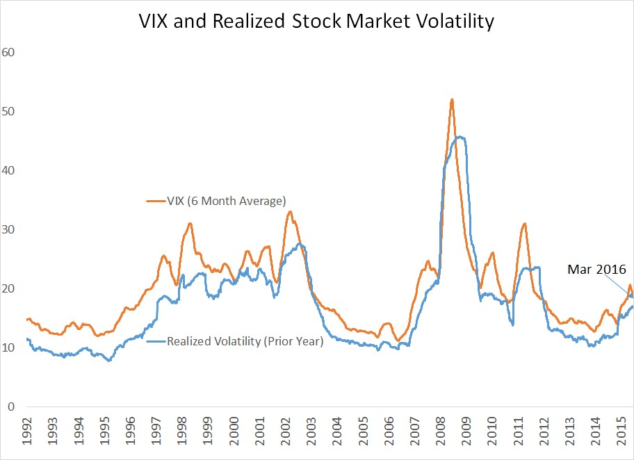 Stock options with high implied volatility
