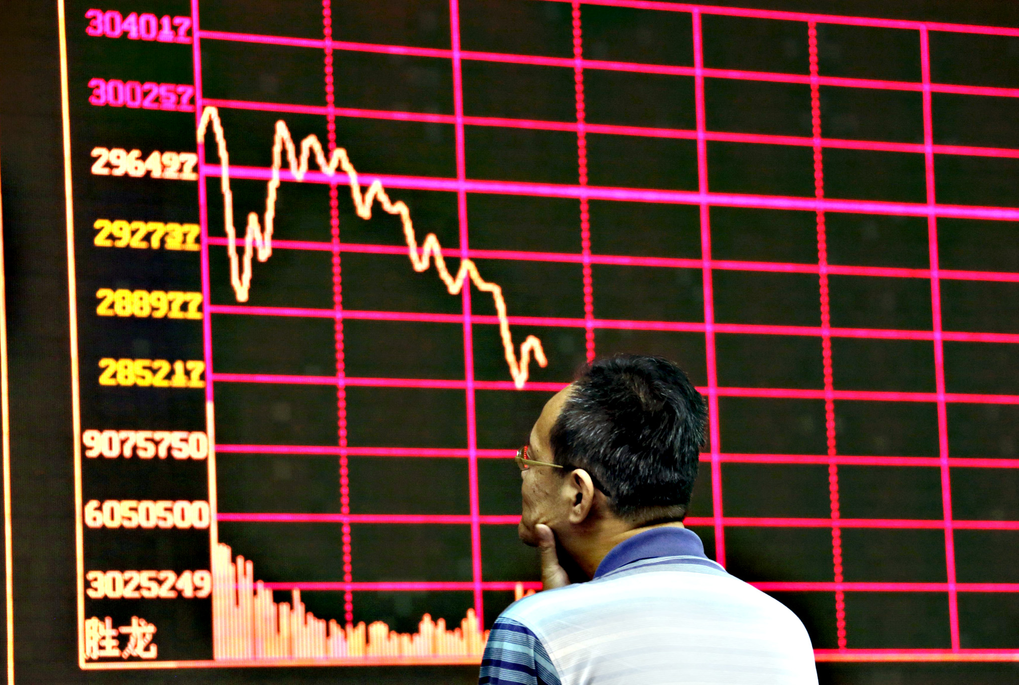 An investor looks at an electronic board showing stock information of Shanghai Stock Exchange Composite Index at a brokerage house in Beijing, August 26, 2015. Asian shares struggled on Wednesday as investors feared fresh rate cuts in China would not be enough to stabilise its slowing economy or halt a stock collapse that is wreaking havoc in global markets