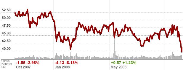 hpq-chart.jpg