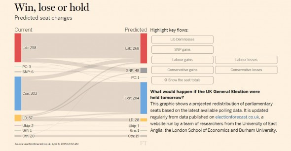 FT seat projection